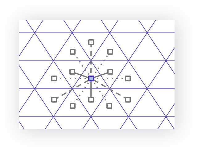H3: Uber's Hexagonal Hierarchical Spatial Index