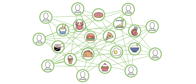 Food Discovery with Uber Eats: Using Graph Learning to Power Recommendations