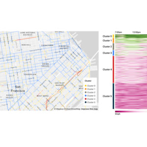 Uber Visualization Highlights: Displaying City Street Speed Clusters with SpeedsUp